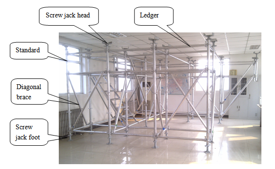 Ring - Lock Scaffold Shoring System For Buildings , Bridges, Tunnels
